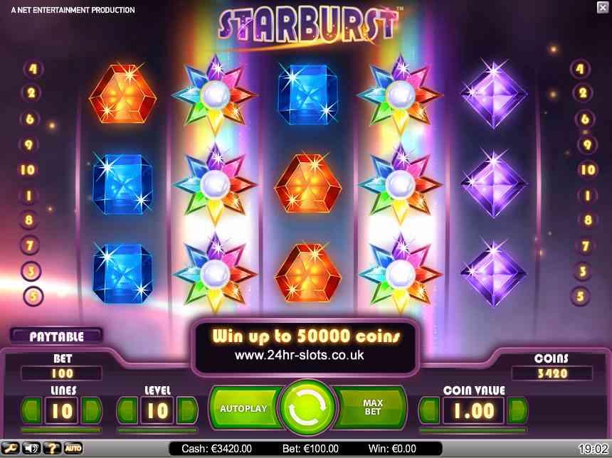 5 suy nghĩ sai lầm điển hình khi chơi Slot game